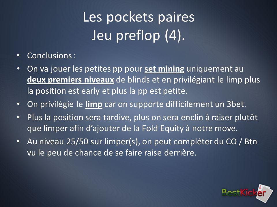 Les pockets paires Jeu preflop (4).