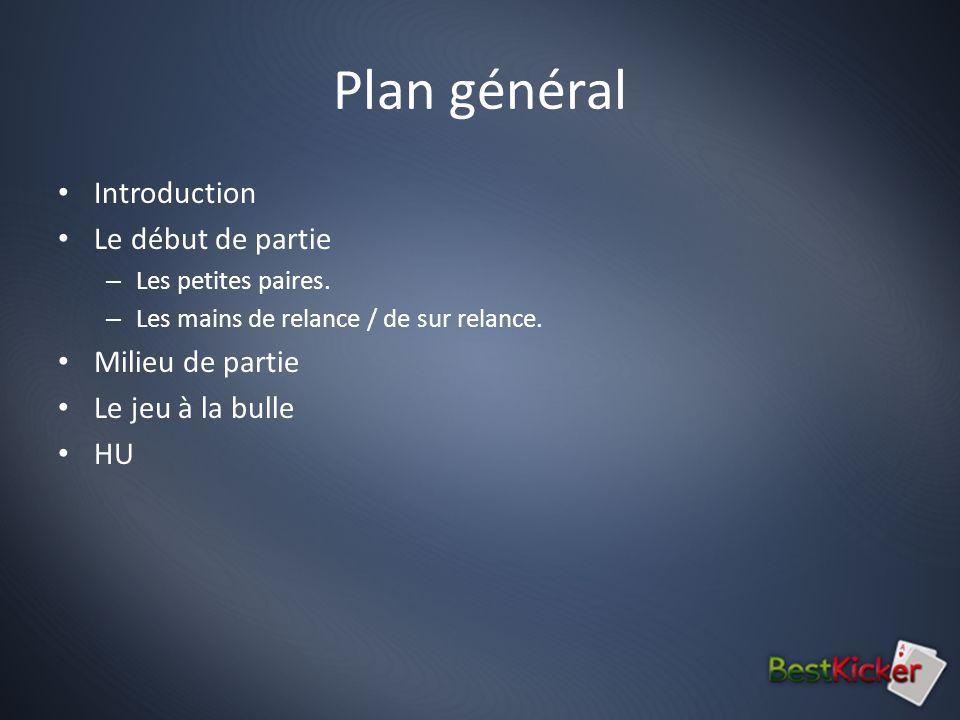 Plan général Introduction Le début de partie – Les petites paires.