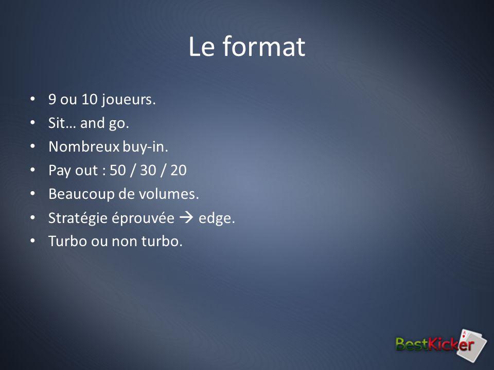 Le format 9 ou 10 joueurs. Sit… and go. Nombreux buy-in.