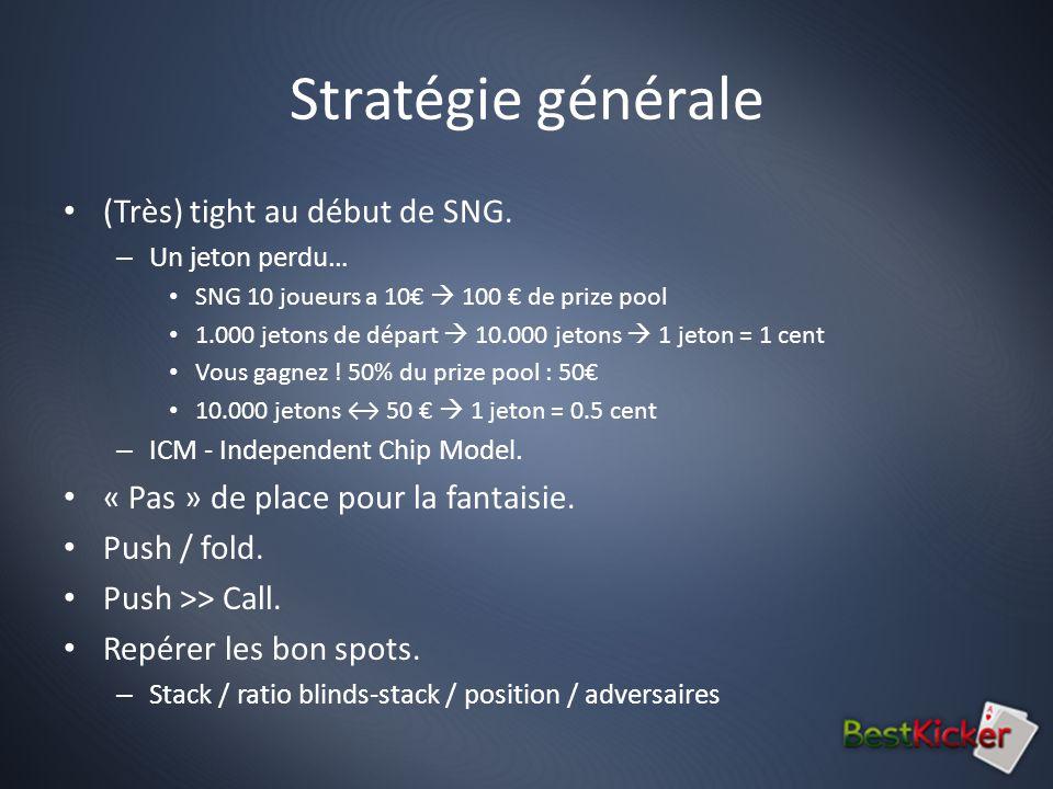 Stratégie générale (Très) tight au début de SNG.
