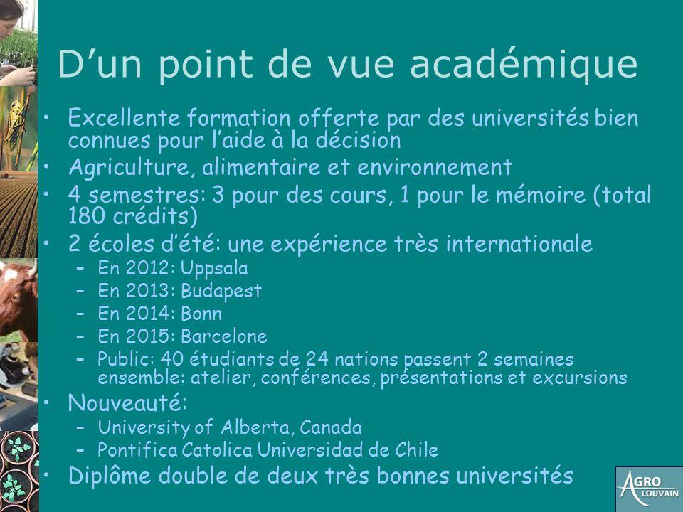 D'un point de vue académique Excellente formation offerte par des universités bien connues pour l'aide à la décision Agriculture, alimentaire et envir