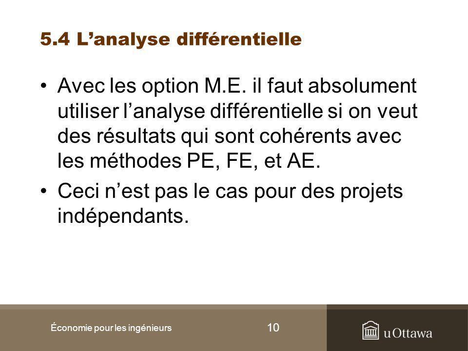 10 5.4 L'analyse différentielle Avec les option M.E.