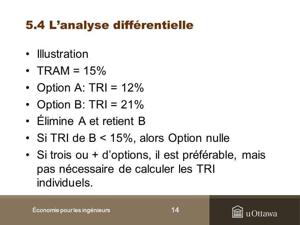 14 5.4 L'analyse différentielle Illustration TRAM = 15% Option A: TRI = 12% Option B: TRI = 21% Élimine A et retient B Si TRI de B < 15%, alors Option nulle Si trois ou + d'options, il est préférable, mais pas nécessaire de calculer les TRI individuels.