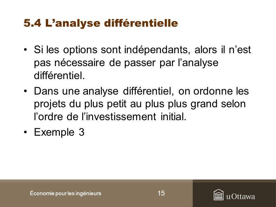 15 5.4 L'analyse différentielle Si les options sont indépendants, alors il n'est pas nécessaire de passer par l'analyse différentiel.