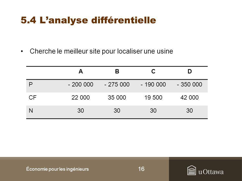 16 5.4 L'analyse différentielle Cherche le meilleur site pour localiser une usine Économie pour les ingénieurs ABCD P- 200 000- 275 000- 190 000- 350 000 CF22 00035 00019 50042 000 N30