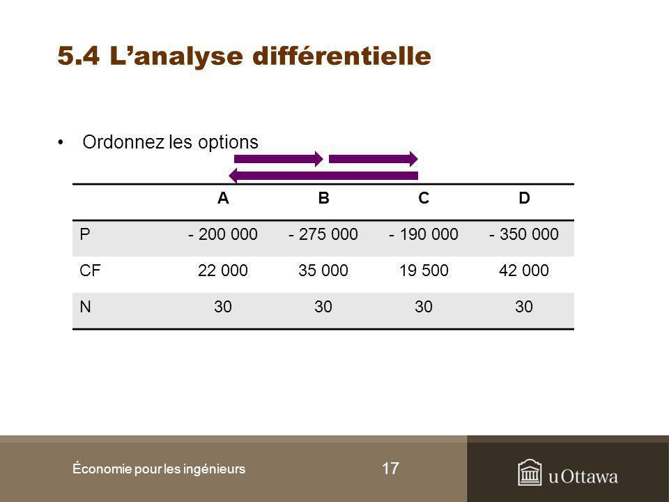 17 5.4 L'analyse différentielle Ordonnez les options Économie pour les ingénieurs ABCD P- 200 000- 275 000- 190 000- 350 000 CF22 00035 00019 50042 000 N30