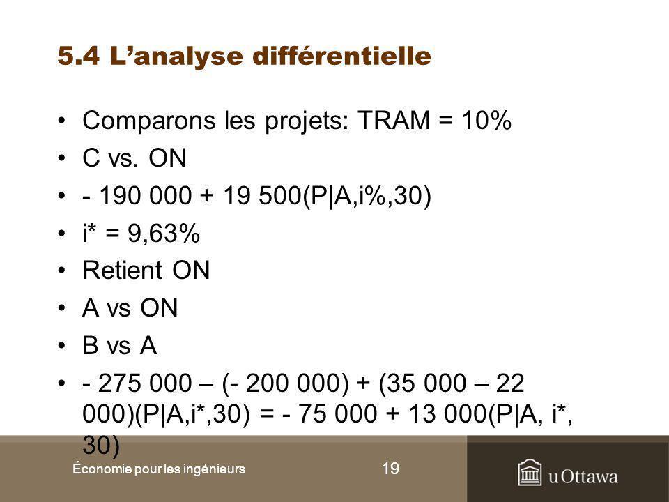 19 5.4 L'analyse différentielle Comparons les projets: TRAM = 10% C vs.