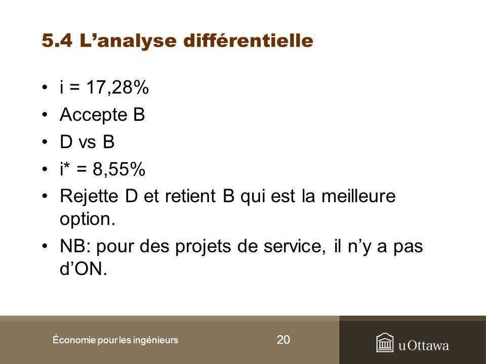 20 5.4 L'analyse différentielle i = 17,28% Accepte B D vs B i* = 8,55% Rejette D et retient B qui est la meilleure option.