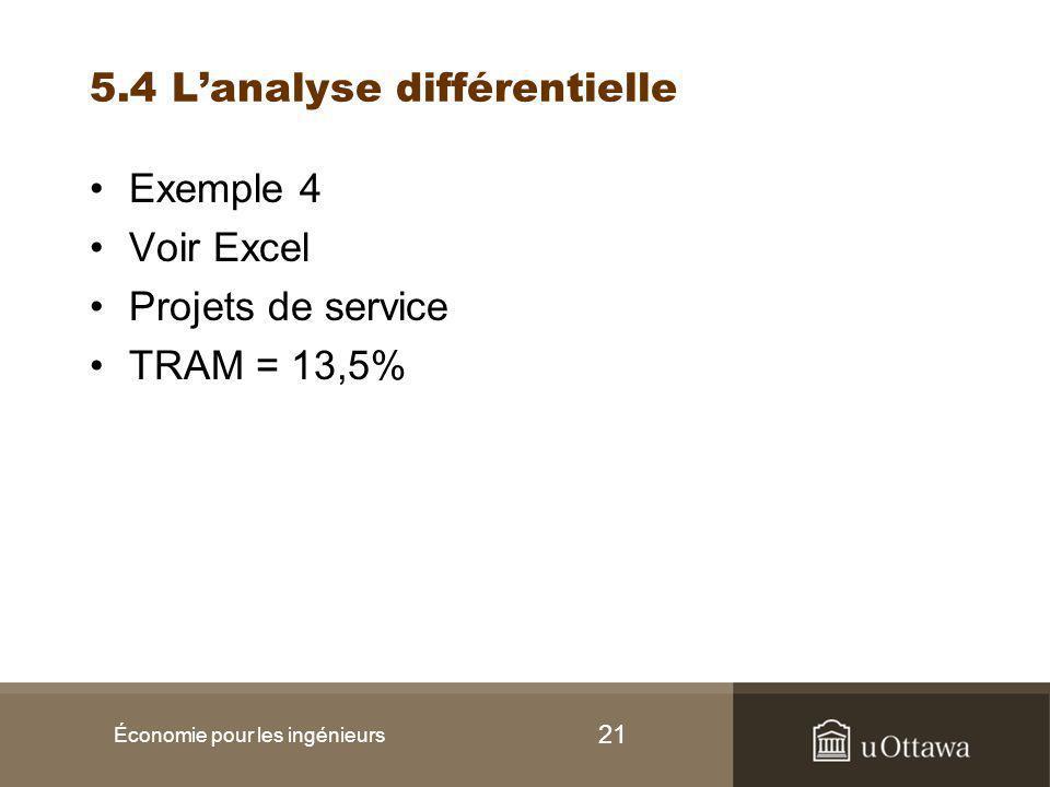 21 5.4 L'analyse différentielle Exemple 4 Voir Excel Projets de service TRAM = 13,5% Économie pour les ingénieurs