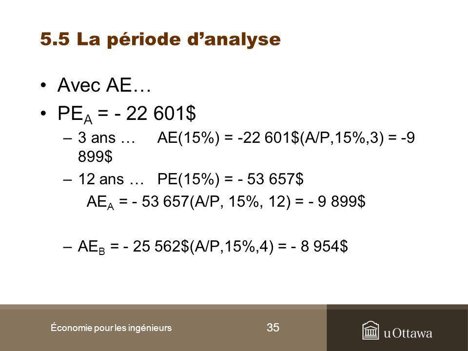 35 5.5 La période d'analyse Avec AE… PE A = - 22 601$ –3 ans … AE(15%) = -22 601$(A/P,15%,3) = -9 899$ –12 ans … PE(15%) = - 53 657$ AE A = - 53 657(A/P, 15%, 12) = - 9 899$ –AE B = - 25 562$(A/P,15%,4) = - 8 954$ Économie pour les ingénieurs