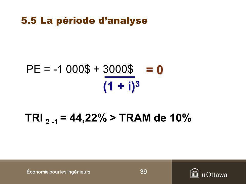 39 5.5 La période d'analyse Économie pour les ingénieurs PE = -1 000$ + 3000$ (1 + i) 3 = 0 TRI 2 -1 = 44,22% > TRAM de 10%
