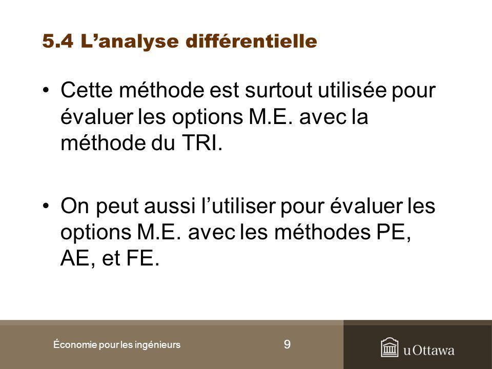 9 5.4 L'analyse différentielle Cette méthode est surtout utilisée pour évaluer les options M.E.