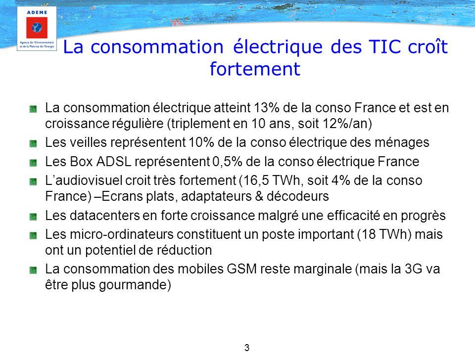 4 Le poids prépondérant de la fabrication dans l'empreinte écologique des TIC Analyse de cycle de vie d'un téléphone portable