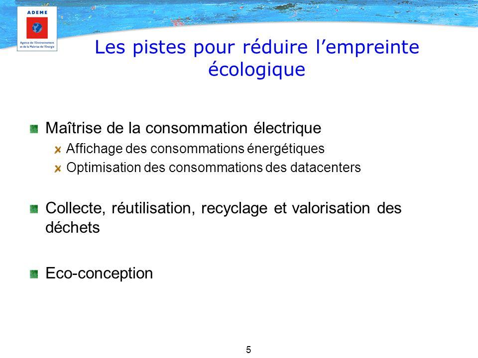 6 L'intelligence des TIC au service de l'efficacité énergétique