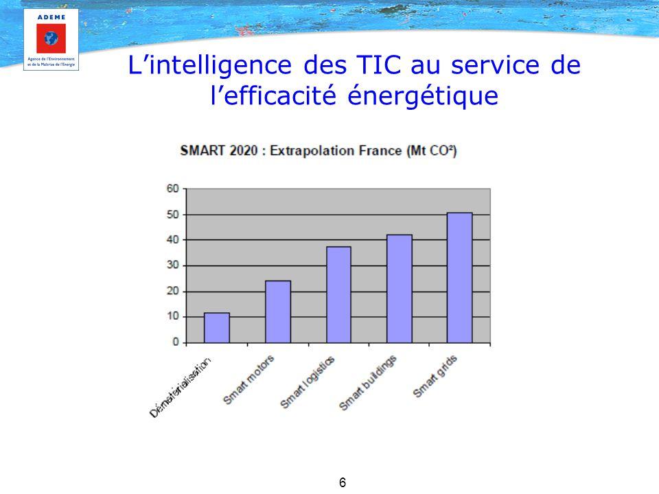 7 Les TIC au service du citoyen / consommateur responsable La mobilité durable assistée par les TIC Une information optimisée par les TIC au profit de la consommation responsable Le citoyen 2.0 au cœur de la nouvelle gouvernance environnementale