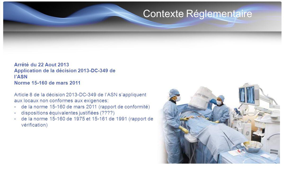 Contexte Réglementaire Arrêté du 22 Aout 2013 Application de la décision 2013-DC-349 de l'ASN Norme 15-160 de mars 2011 Article 8 de la décision 2013-