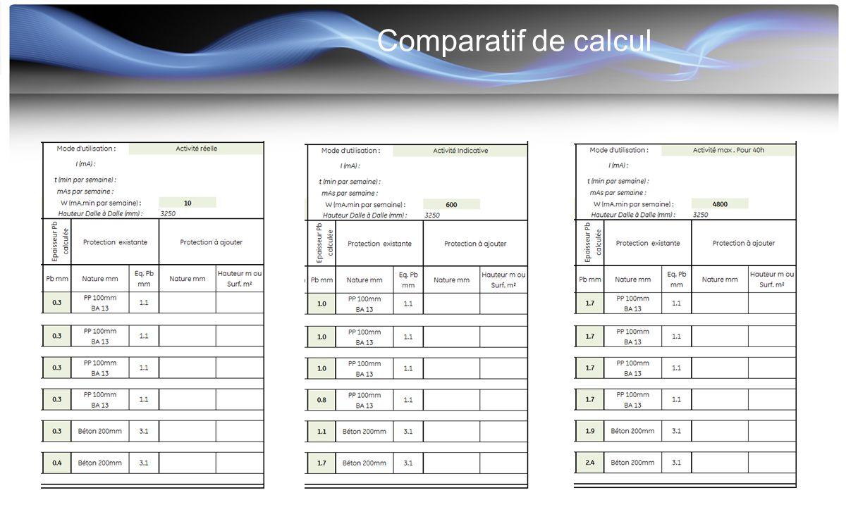 Comparatif de calcul
