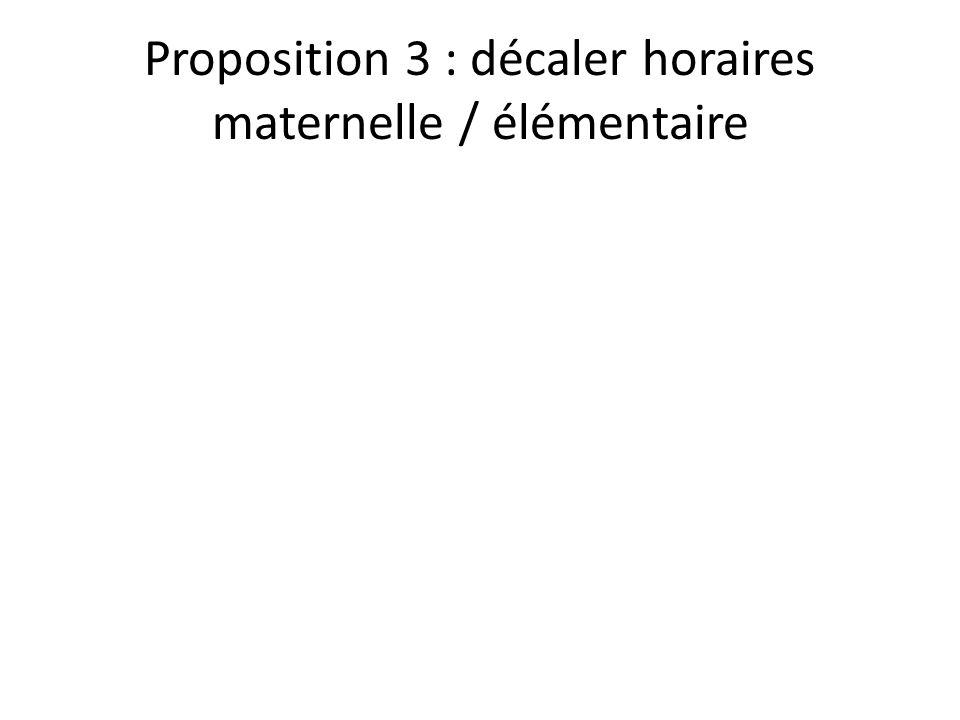 Proposition 3 : décaler horaires maternelle / élémentaire
