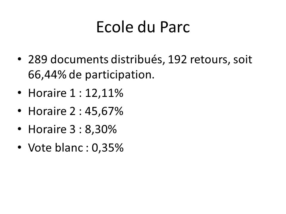 Ecole du Parc 289 documents distribués, 192 retours, soit 66,44% de participation.