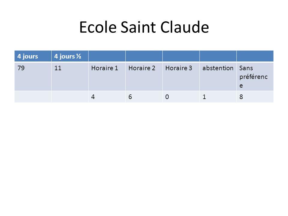 Ecole Saint Claude 4 jours4 jours ½ 7911Horaire 1Horaire 2Horaire 3abstentionSans préférenc e 46018