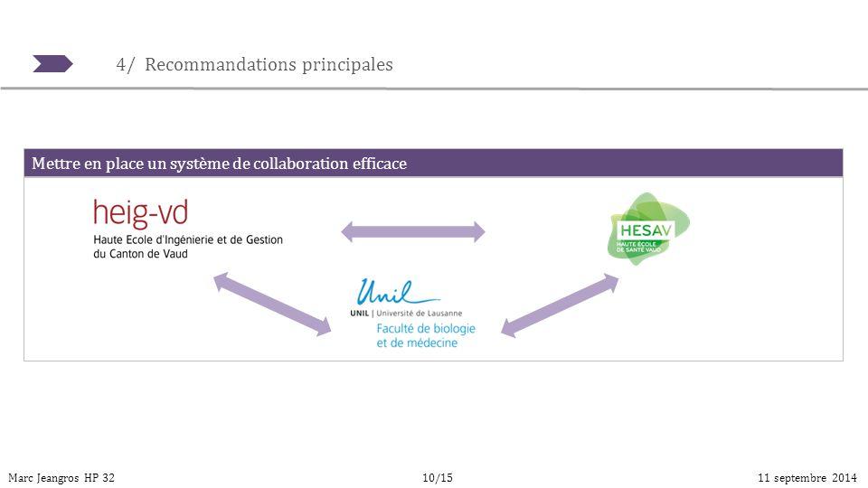 4/ Recommandations principales Marc Jeangros HP 3211 septembre 201410/15 Mettre en place un système de collaboration efficace