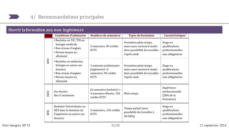 4/ Recommandations principales Marc Jeangros HP 3211 septembre 20147/9 Ouvrir la formation aux non-ingénieurs 11/15