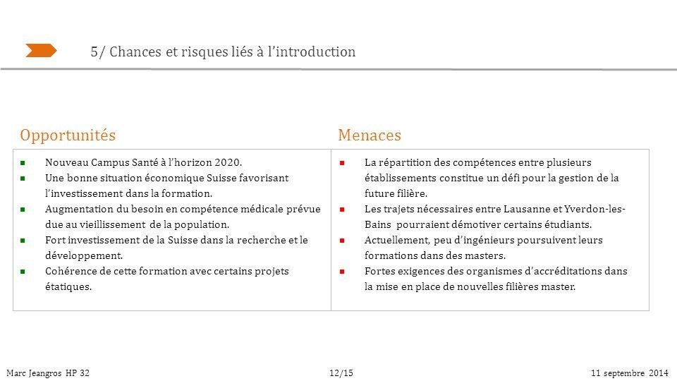 Marc Jeangros HP 3211 septembre 201412/15 Nouveau Campus Santé à l'horizon 2020. Une bonne situation économique Suisse favorisant l'investissement dan