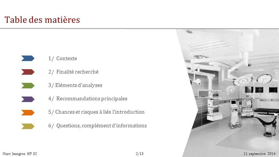 1/ Contexte 4/ Recommandations principales 2/ Finalité recherché Table des matières Marc Jeangros HP 3211 septembre 2014 6/ Questions, complément d'in