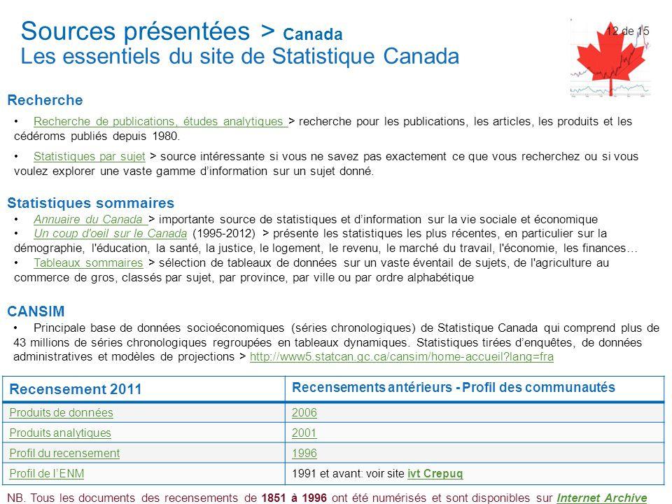 Recherche Recherche de publications, études analytiques > recherche pour les publications, les articles, les produits et les cédéroms publiés depuis 1980.Recherche de publications, études analytiques Statistiques par sujet > source intéressante si vous ne savez pas exactement ce que vous recherchez ou si vous voulez explorer une vaste gamme d'information sur un sujet donné.Statistiques par sujet Statistiques sommaires Annuaire du Canada > importante source de statistiques et d'information sur la vie sociale et économiqueAnnuaire du Canada Un coup d oeil sur le Canada (1995-2012) > présente les statistiques les plus récentes, en particulier sur la démographie, l éducation, la santé, la justice, le logement, le revenu, le marché du travail, l économie, les finances…Un coup d oeil sur le Canada Tableaux sommaires > sélection de tableaux de données sur un vaste éventail de sujets, de l agriculture au commerce de gros, classés par sujet, par province, par ville ou par ordre alphabétiqueTableaux sommaires CANSIM Principale base de données socioéconomiques (séries chronologiques) de Statistique Canada qui comprend plus de 43 millions de séries chronologiques regroupées en tableaux dynamiques.