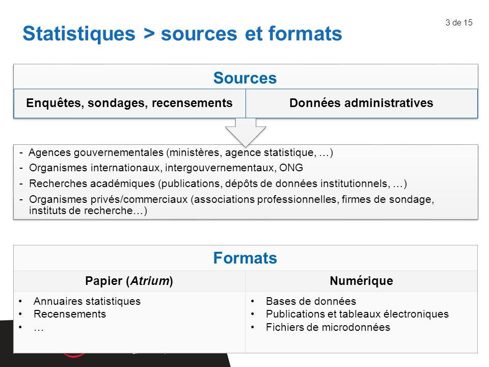  Institut de la statistique du Québec (ISQ) http://www.stat.gouv.qc.ca/  Données provenant de l'ISQ, Statistique Canada et Ministères.