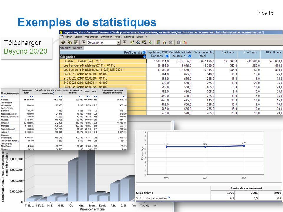 Exemples de statistiques 7 de 15 Télécharger Beyond 20/20 Télécharger Beyond 20/20