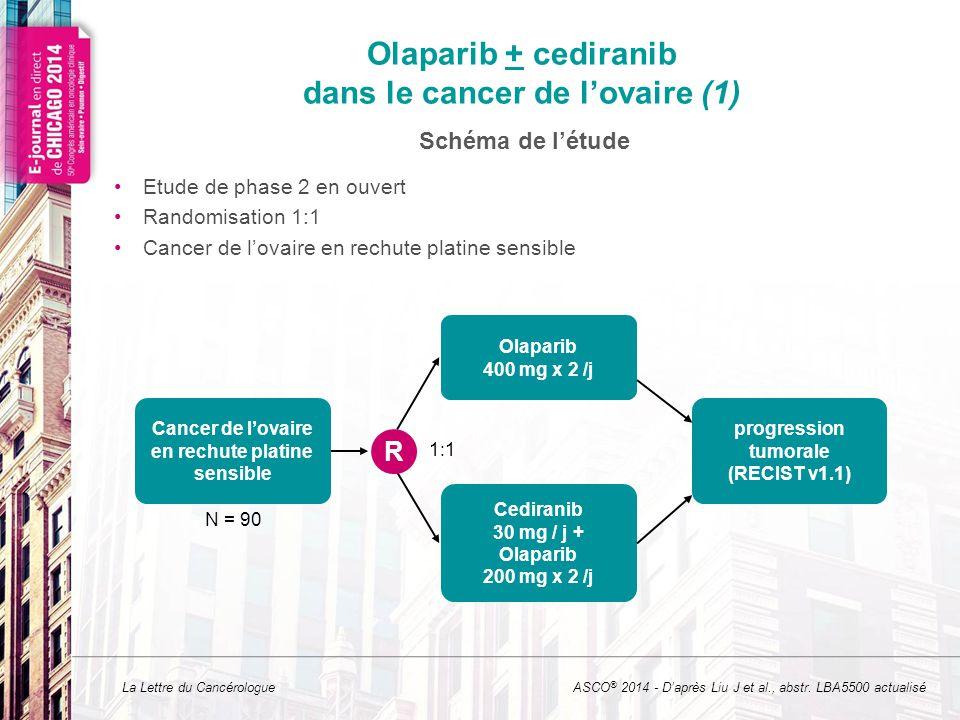 La Lettre du Cancérologue Olaparib + cediranib dans le cancer de l'ovaire (1) Etude de phase 2 en ouvert Randomisation 1:1 Cancer de l'ovaire en rechu