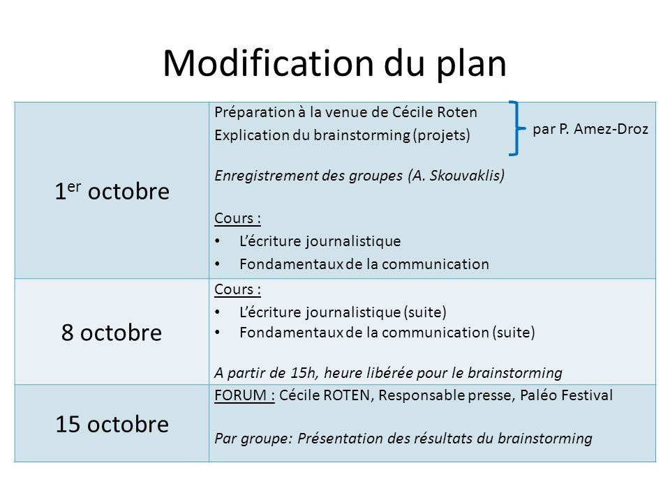 Modification du plan 1 er octobre Préparation à la venue de Cécile Roten Explication du brainstorming (projets) Enregistrement des groupes (A.