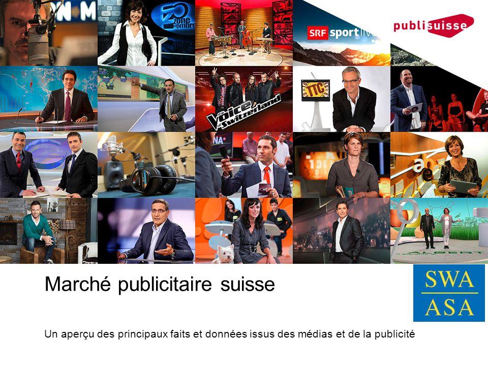 Marché publicitaire suisse Un aperçu des principaux faits et données issus des médias et de la publicité