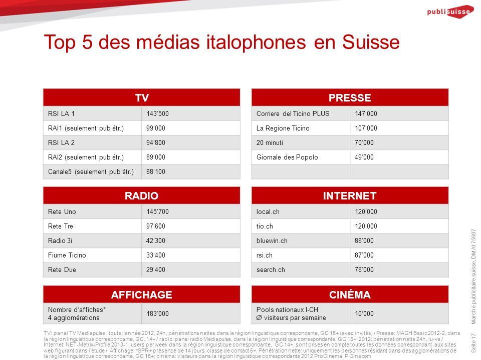 Top 5 des médias italophones en Suisse Marché publicitaire suisse, DMA175687 Seite 17 TV: panel TV Mediapulse, toute l'année 2012, 24h, pénétrations nettes dans la région linguistique correspondante, GC 15+ (avec invités) / Presse: MACH Basic 2012-2, dans la région linguistique correspondante, GC.