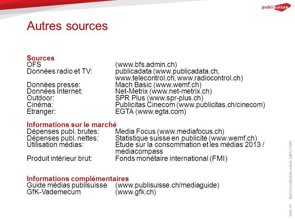 Autres sources Marché publicitaire suisse, DMA175687 Seite 18 Sources OFS (www.bfs.admin.ch) Données radio et TV:publicadata (www.publicadata.ch, www.telecontrol.ch, www.radiocontrol.ch) Données presse:Mach Basic (www.wemf.ch) Données Internet:Net-Metrix (www.net-metrix.ch) Outdoor: SPR Plus (www.spr-plus.ch) Cinéma:Publicitas Cinecom (www.publicitas.ch/cinecom) Etranger:EGTA (www.egta.com) Informations sur le marché Dépenses publ.
