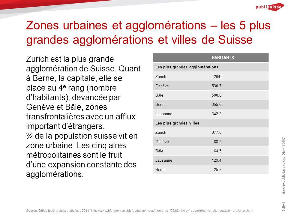 Zones urbaines et agglomérations – les 5 plus grandes agglomérations et villes de Suisse Marché publicitaire suisse, DMA175687 Seite 6 Zurich est la plus grande agglomération de Suisse.