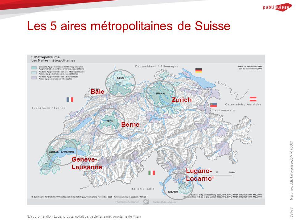 Les 5 aires métropolitaines de Suisse Marché publicitaire suisse, DMA175687 Seite 7 *L'agglomération Lugano-Locarno fait partie de l'aire métropolitaine de Milan Bâle Zurich Berne Genève- Lausanne Lugano- Locarno*