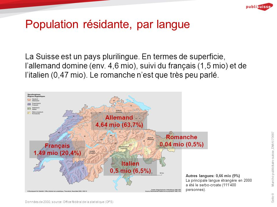 Population résidante, par langue Marché publicitaire suisse, DMA175687 Seite 8 La Suisse est un pays plurilingue. En termes de superficie, l'allemand