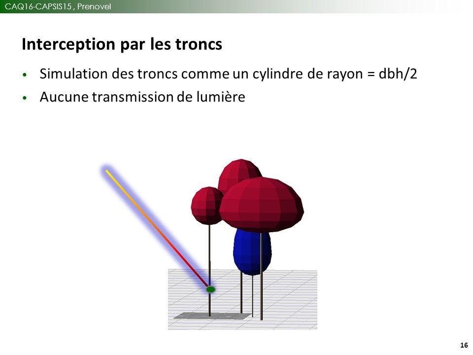 CAQ16-CAPSIS15, Prenovel 16 Interception par les troncs Simulation des troncs comme un cylindre de rayon = dbh/2 Aucune transmission de lumière