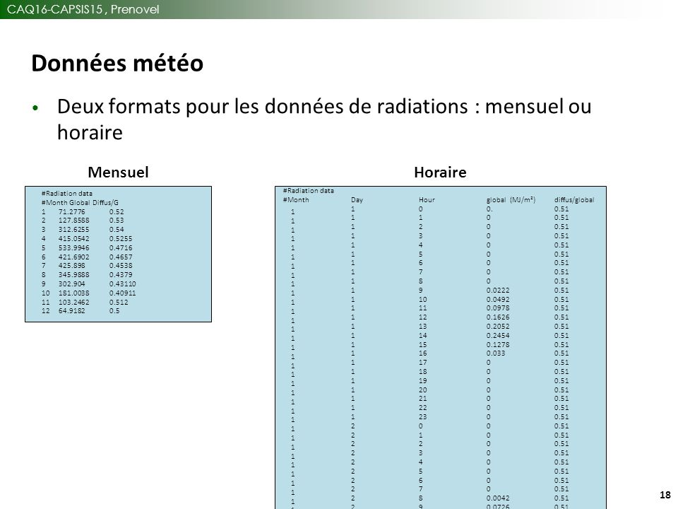 CAQ16-CAPSIS15, Prenovel 18 Données météo Deux formats pour les données de radiations : mensuel ou horaire #Radiation data #Month Global Diffus/G 171.27760.52 2127.85880.53 3312.62550.54 4415.05420.5255 5533.99460.4716 6421.69020.4657 7425.8980.4538 8345.98880.4379 9302.9040.43110 10181.00380.40911 11103.24620.512 1264.91820.5 #Radiation data #MonthDayHourglobal (MJ/m²)diffus/global 100.0.51 1100.51 1200.51 1300.51 1400.51 1500.51 1600.51 1700.51 1800.51 190.02220.51 1100.04920.51 1110.09780.51 1120.16260.51 1130.20520.51 1140.24540.51 1150.12780.51 1160.0330.51 11700.51 11800.51 11900.51 12000.51 12100.51 12200.51 12300.51 2000.51 2100.51 2200.51 2300.51 2400.51 2500.51 2600.51 2700.51 280.00420.51 290.07260.51 2100.19440.51 2110.31620.51 2120.54480.51 2130.68940.51 2140.3510.51 2150.23940.51 2160.04980.51 2170.00060.51 21800.51 11111111111111111111111111111111111111111111111111111111111111111111111111111111111111 Mensuel Horaire
