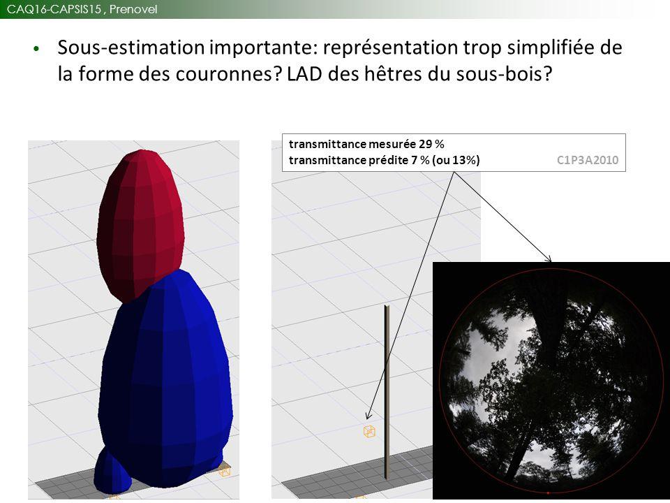 CAQ16-CAPSIS15, Prenovel 25 transmittance mesurée 29 % transmittance prédite 7 % (ou 13%) C1P3A2010 Sous-estimation importante: représentation trop simplifiée de la forme des couronnes.