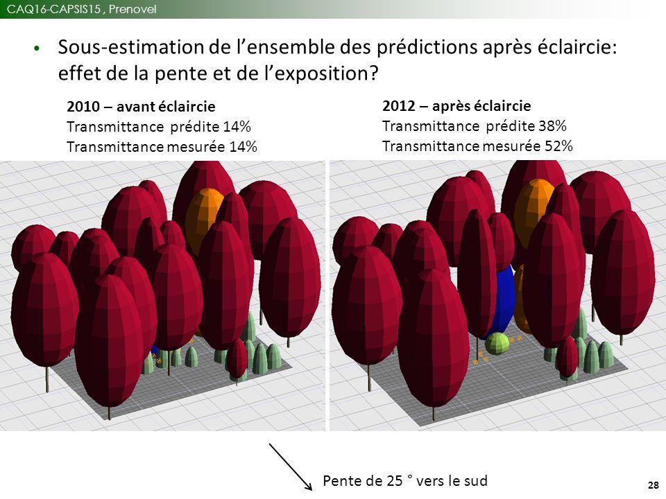 CAQ16-CAPSIS15, Prenovel 28 Sous-estimation de l'ensemble des prédictions après éclaircie: effet de la pente et de l'exposition.