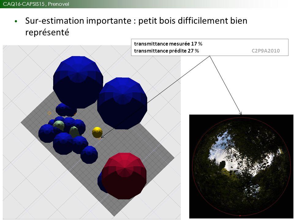 CAQ16-CAPSIS15, Prenovel 31 transmittance mesurée 17 % transmittance prédite 27 % C2P9A2010 Sur-estimation importante : petit bois difficilement bien représenté
