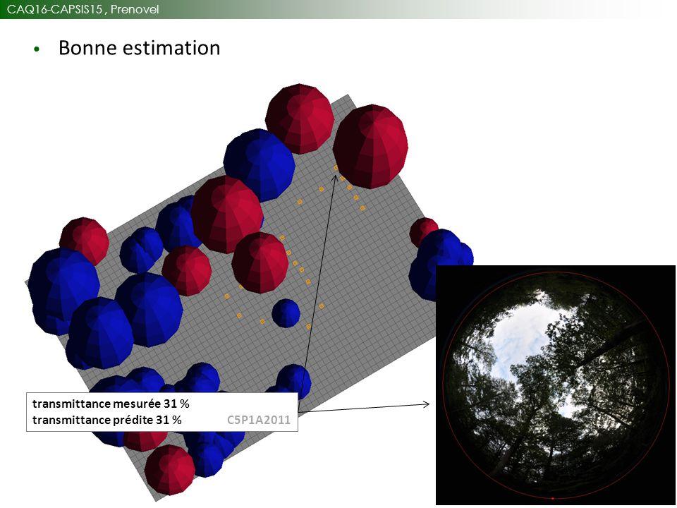 CAQ16-CAPSIS15, Prenovel 33 Bonne estimation transmittance mesurée 31 % transmittance prédite 31 % C5P1A2011