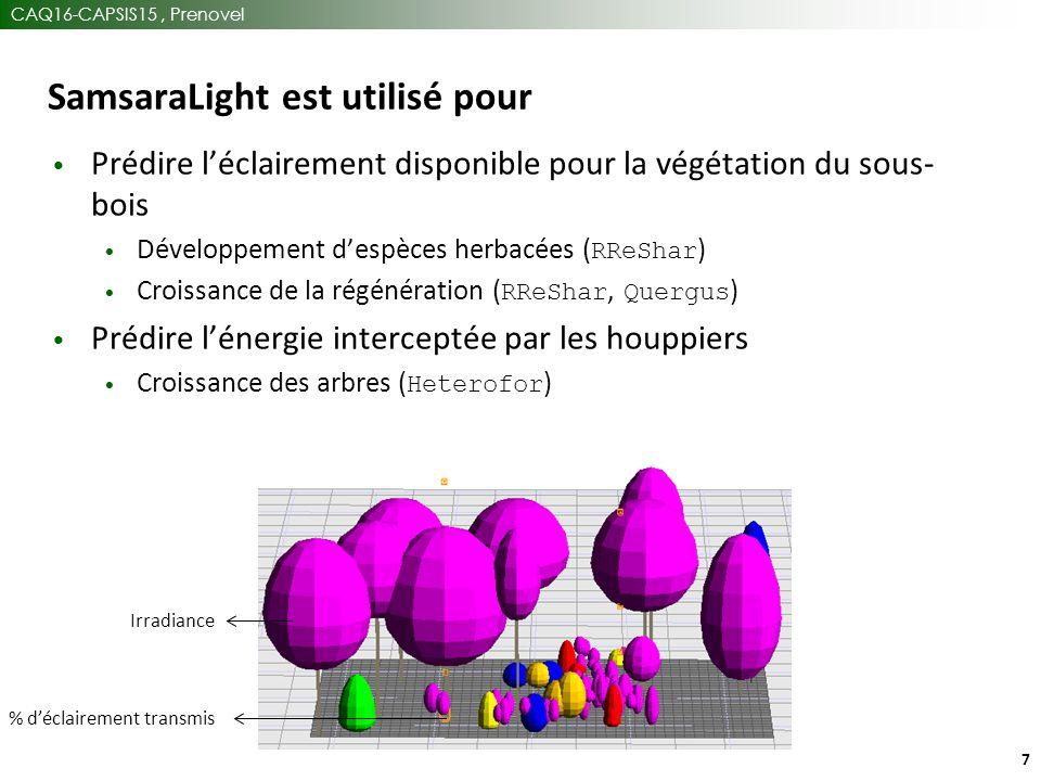 CAQ16-CAPSIS15, Prenovel 7 SamsaraLight est utilisé pour Prédire l'éclairement disponible pour la végétation du sous- bois Développement d'espèces herbacées ( RReShar ) Croissance de la régénération ( RReShar, Quergus ) Prédire l'énergie interceptée par les houppiers Croissance des arbres ( Heterofor ) % d'éclairement transmis Irradiance