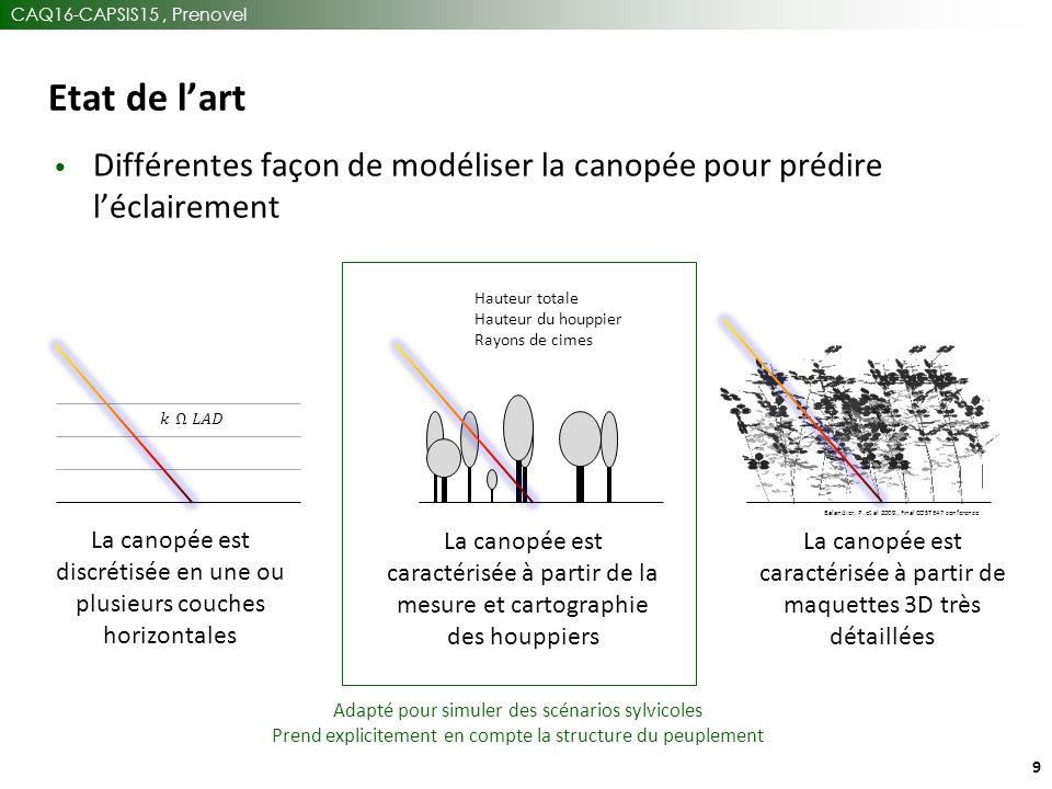 CAQ16-CAPSIS15, Prenovel 9 Etat de l'art Différentes façon de modéliser la canopée pour prédire l'éclairement La canopée est discrétisée en une ou plusieurs couches horizontales La canopée est caractérisée à partir de la mesure et cartographie des houppiers Hauteur totale Hauteur du houppier Rayons de cimes La canopée est caractérisée à partir de maquettes 3D très détaillées Adapté pour simuler des scénarios sylvicoles Prend explicitement en compte la structure du peuplement Balandier, P.