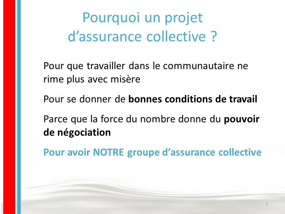 Pourquoi un projet d'assurance collective .