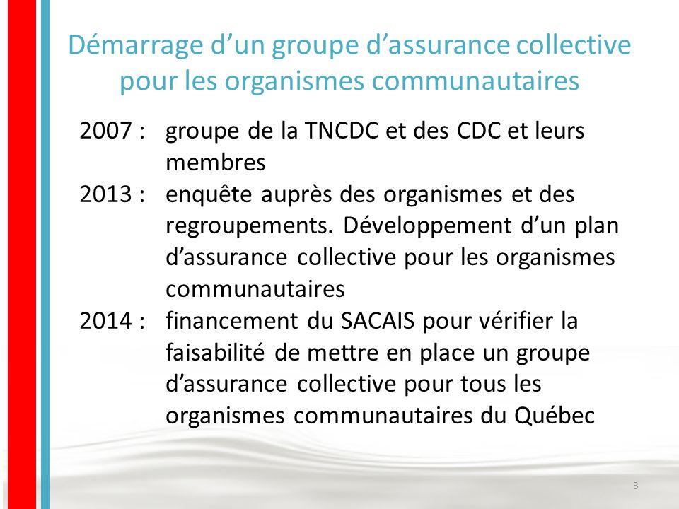 Démarrage d'un groupe d'assurance collective pour les organismes communautaires 2007 :groupe de la TNCDC et des CDC et leurs membres 2013 : enquête auprès des organismes et des regroupements.