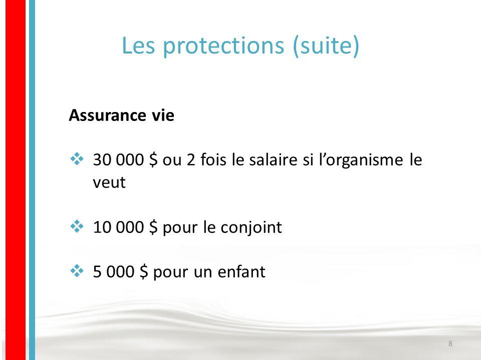 Les protections (suite) Assurance vie  30 000 $ ou 2 fois le salaire si l'organisme le veut  10 000 $ pour le conjoint  5 000 $ pour un enfant 8